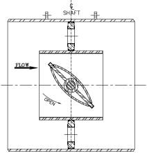 variable orifice valve diagram